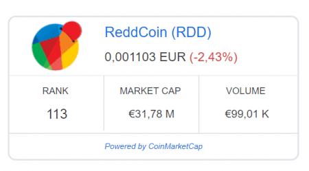 Koers van Reddcoin 2019